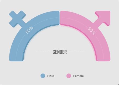 Gender_@2x
