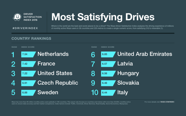 Waze-DSI-2016_Countries.png